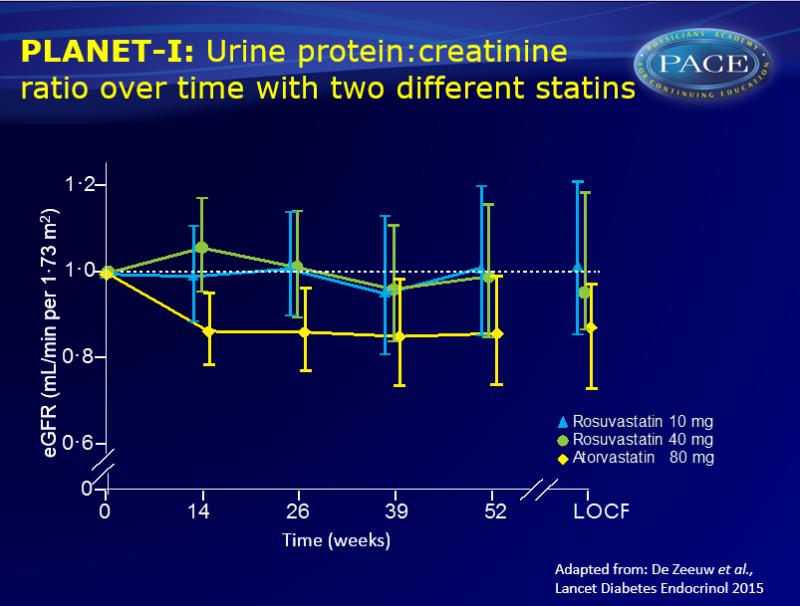 Crestor 10 mg vs diabetes lipitor