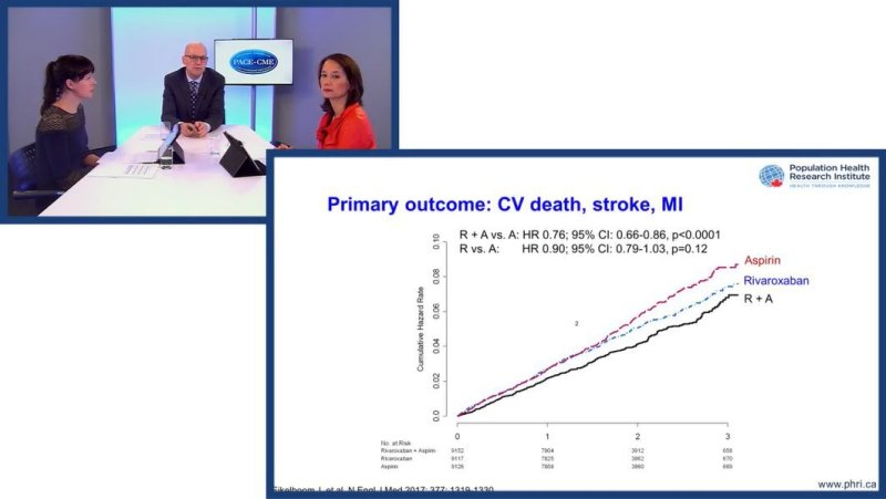 Slides: Anticoagulation 2017: The key lessons and implications from COMPASS / Hokusai VTE Cancer