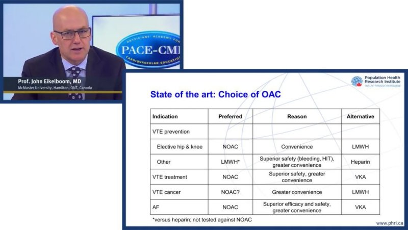 Slides: Appropriate use of NOACs: What is the state of the art for 2018?