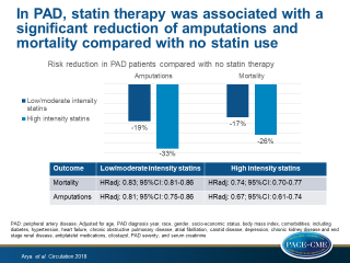 Statins Have a Dose-Dependent Effect on Amputation and Survival in Peripheral Artery Disease Patients