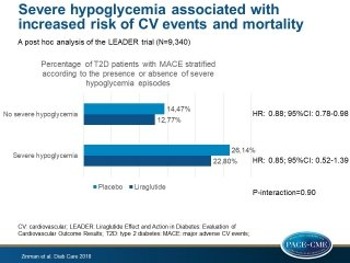 Hypoglycemia, Cardiovascular Outcomes, and Death: The LEADER Experience