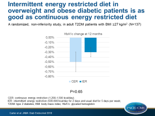 Effect of Intermittent Compared With Continuous Energy Restricted Diet on Glycemic Control in Patients With Type 2 Diabetes: A Randomized Noninferiority Trial