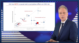 Prof. Ference shows that PCSK9 inhibition has biologically and therapeutically equivalent effects on the risk of CVD as observed with statins.