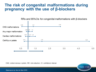 β-Blocker Use in Pregnancy and the Risk for Congenital Malformations An International Cohort Study