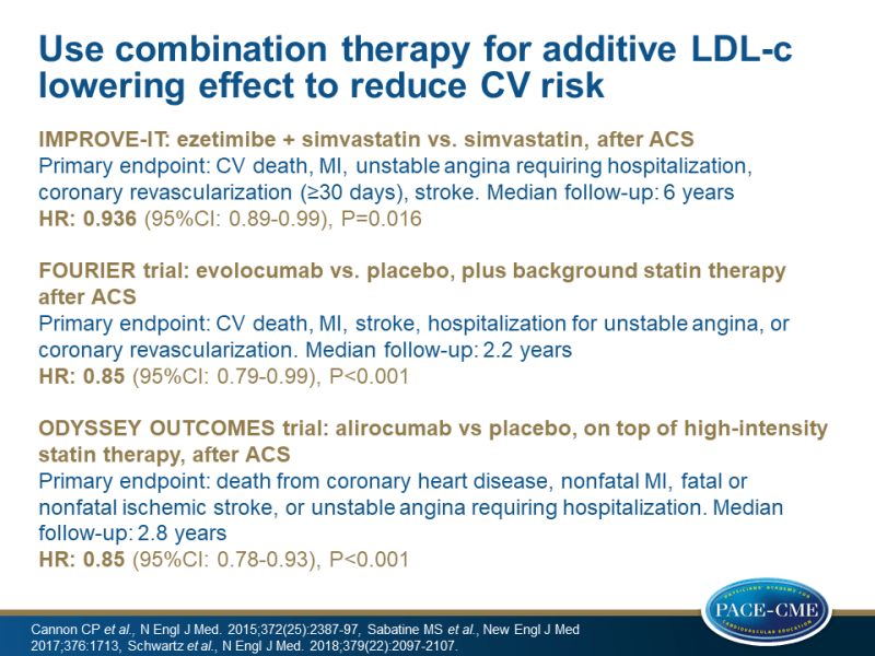 Use combination therapy for additive LDL-c lowering effect to reduce CV risk