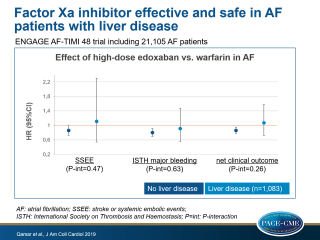 In a subanalysis of the ENGAGE AF-TIMI 48 study, efficacy and safety of high dose edoxaban was similar in AF patients with and without liver disease.