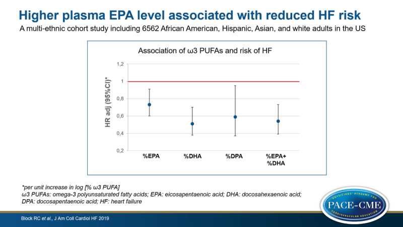 Higher plasma EPA level associated with reduced HF risk