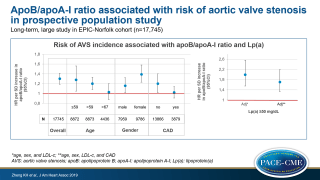 apoB/apoA-I Ratio and Lp(a) Associations With Aortic Valve Stenosis Incidence: Insights From the EPIC-Norfolk Prospective Population Study