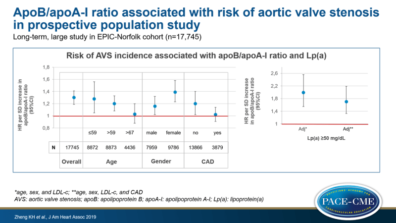 ApoB/apoA-I ratio associated with risk of aortic valve stenosis in prospective population study