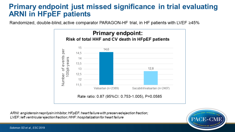 Primary endpoint just missed significance in trial evaluating ARNI in HFpEF patients