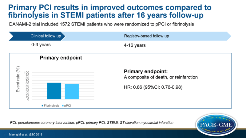 Primary PCI results in improved outcomes compared to fibrinolysis in STEMI patients after 16 years follow-up