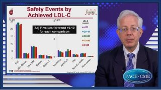 Robert Giugliano explains that very low LDL-c is safe, using data of recent clinical trials with LDL-c lowering drugs.