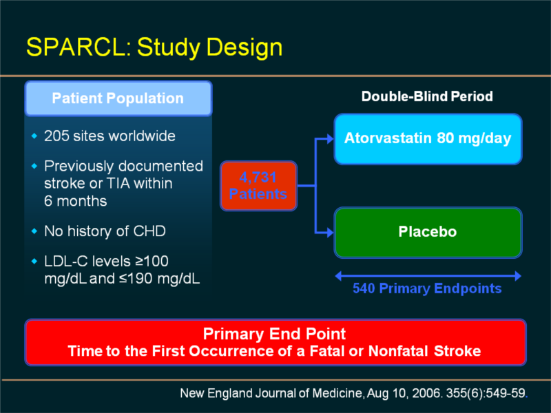 The SPARCL trial: Atorvastatin reduces risk of stroke in ...