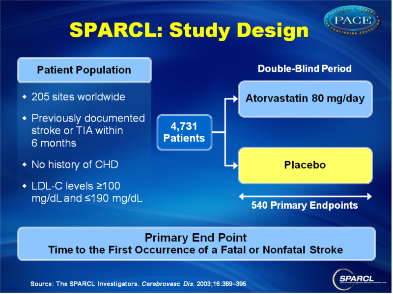 SPARCL - Stroke Prevention by Aggressive Reduction in ...